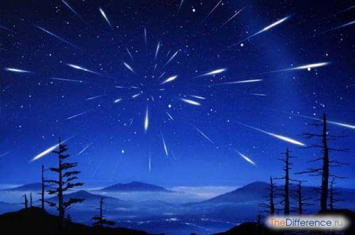 Чем отличается метеор от метеорита