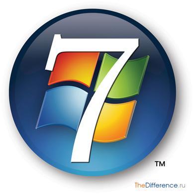 Отличия между разными версиями Windows 7
