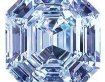 Разница между бриллиантом и фианитом