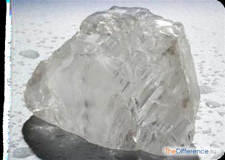 отличие алмаза от бриллианта