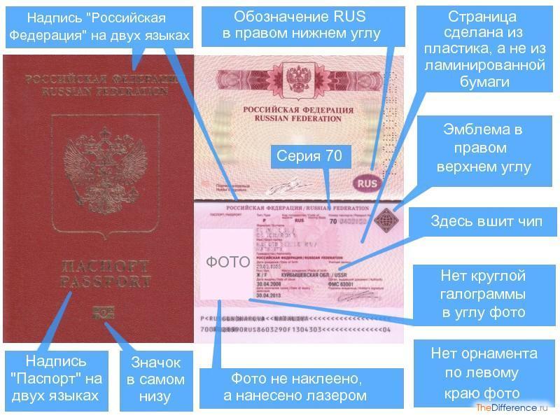 Рф прекращает выдачу загранпаспортов старого образца: россия: lenta. Ru.