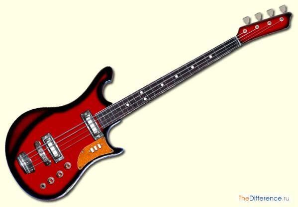 Ко мне едет Бас - гитара УРАЛ 510Г.  Буду рад узнать любую информацию от людей, знакомых с этой моделью.