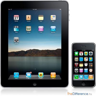 Чем отличается iPad от iPhone