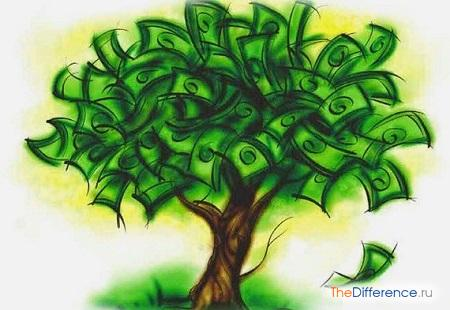 отличие дохода от прибыли