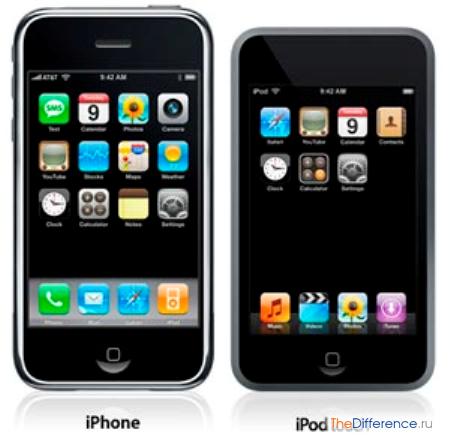 отличие iPhone от iPod
