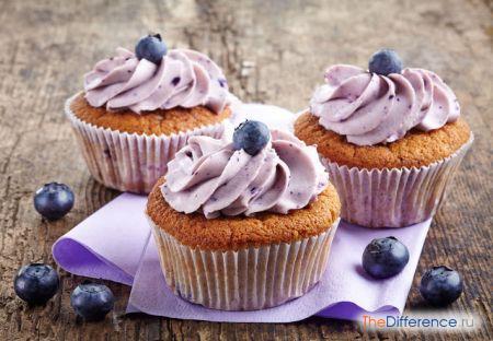 разница между кексом и маффином