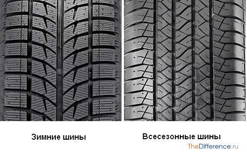 отличие всесезонных шин от зимних