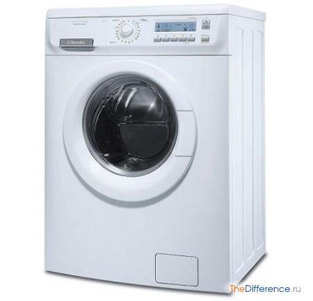 разница между автоматической и полуавтоматической стиральной машиной