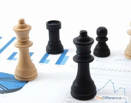 отличие бухгалтерского учета от управленческого