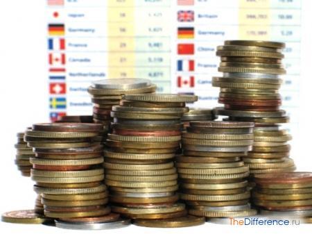 отличие финансового рынка от денежного