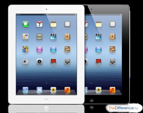 отличие iPad 3 от Samsung Galaxy Tab 2
