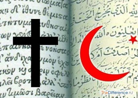 отличие христианства от ислама