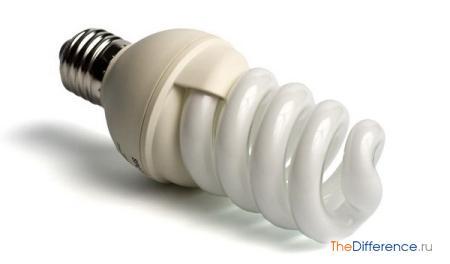 разница между обычной и энергосберегающей лампочкой