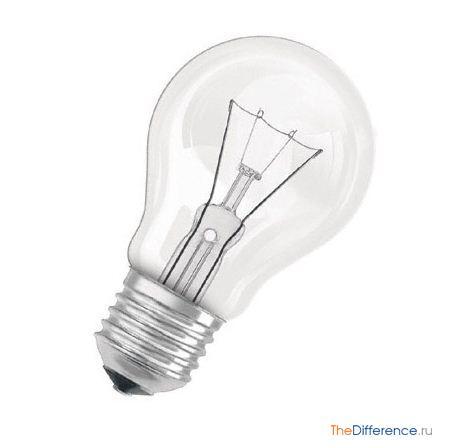 отличие обычной лампочки от энергосберегающей