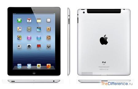 разница между Samsung Galaxy Tab 2 и iPad 3
