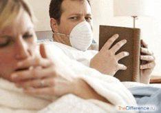 Отличие аллергического кашля от обычного
