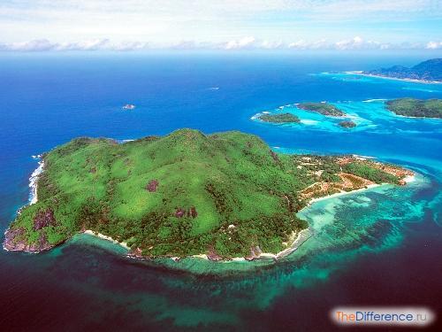 отличие материка от острова