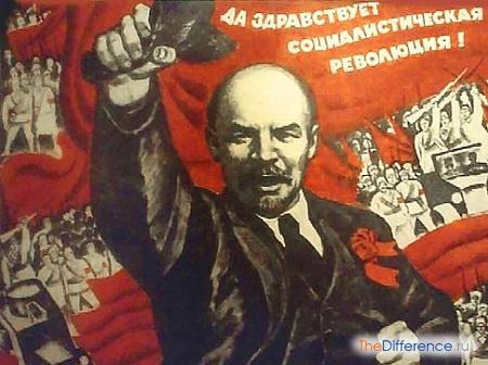 отличие революции от реформы