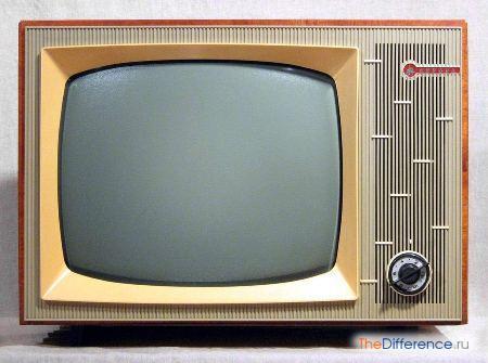 отличие цифрового телевидения от кабельного
