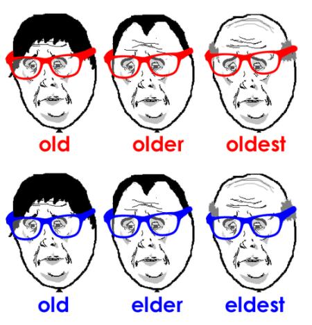 отличие older от elder