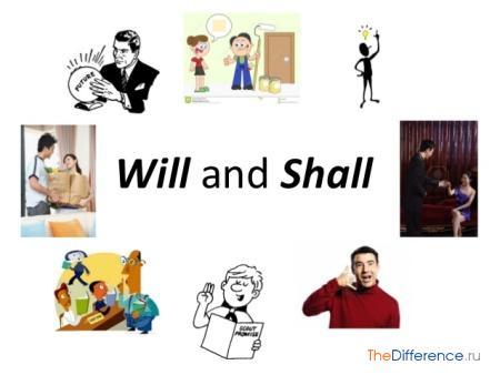 отличие shall от will