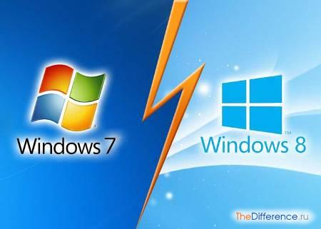 отличие Windows 8 от Windows 7
