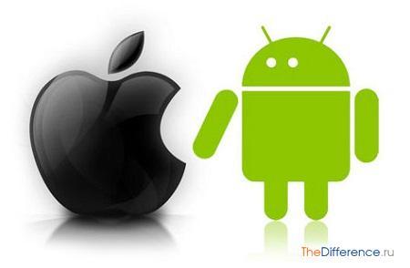 отличие Apple iOS от Google Android