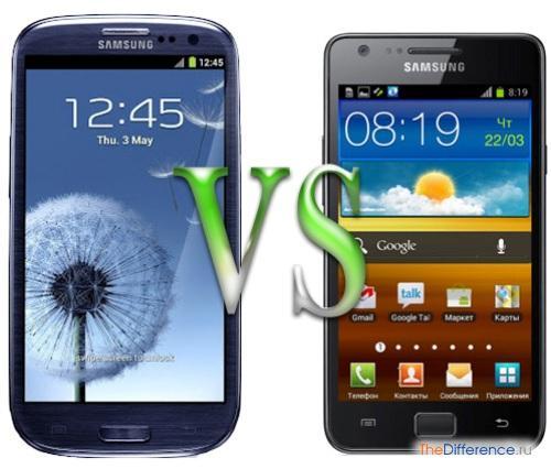 отличие Samsung Galaxy S2 от Samsung Galaxy S3