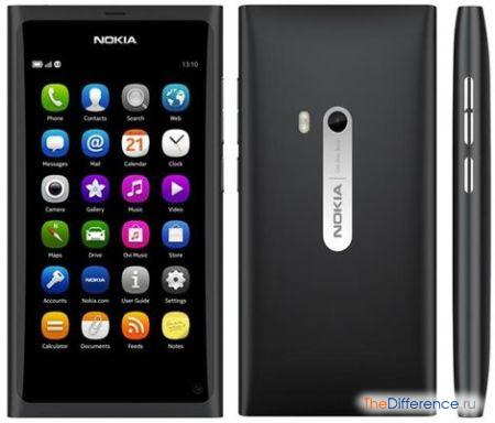 отличие Nokia N9 от подделки