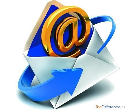 отличие телеконференции от электронной почты