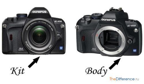 отличие фотоаппаратов Kit от фотоаппаратов Body