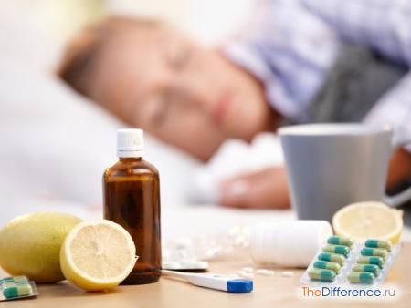 отличие гриппа от простуды