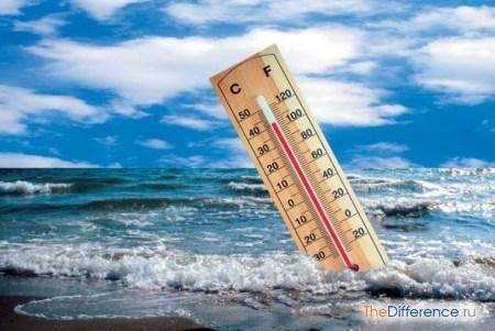 отличие погоды от климата