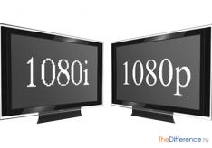 Разница между 1080i и 1080p