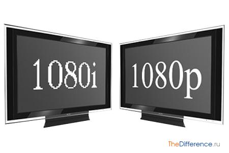 отличие 1080i от 1080p