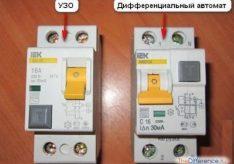 Разница между УЗО и дифавтоматом