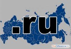 Разница между .com и .ru