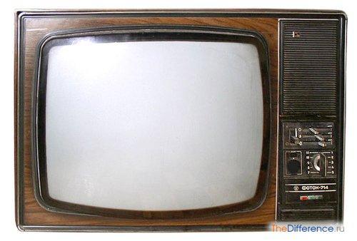 отличие телевизора от монитора
