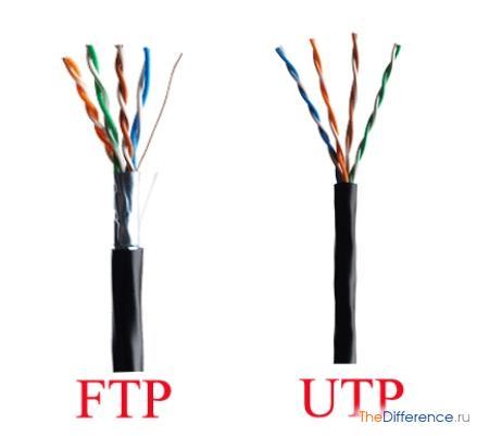 отличие кабелей UTP от FTP