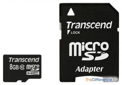 отличие классов карт памяти SD Class