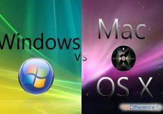 Разницу между Mac OS и Windows