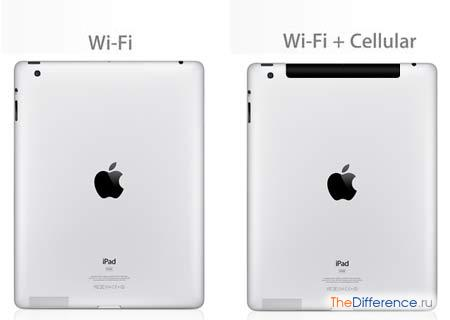 отличие iPad от iPad Cellular