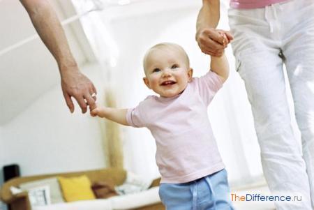 отличие опеки от усыновления