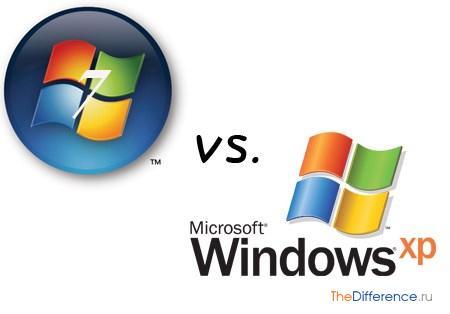 отличие Windows XP от Windows 7
