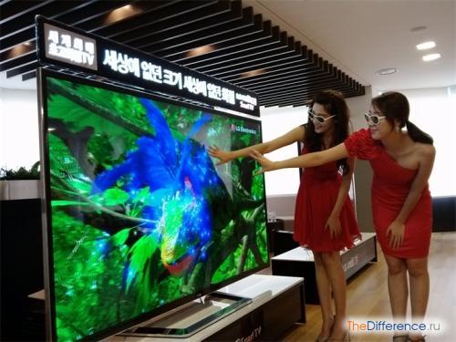 отличие 3D-телевизоров от обычных