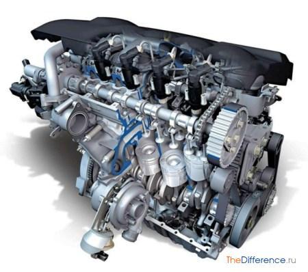 отличие четырехтактного двигателя от двухтактного