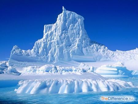отличие Антарктиды от Антарктики