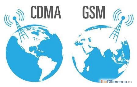 отличие GSM от CDMA