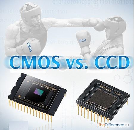 отличие матриц CCD от CMOS