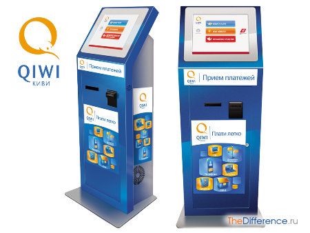 отличие платежного терминала от банкомата